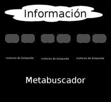 220px-Meta-search-es