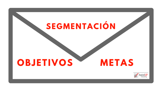 estrategia-email-marketing-hotelup