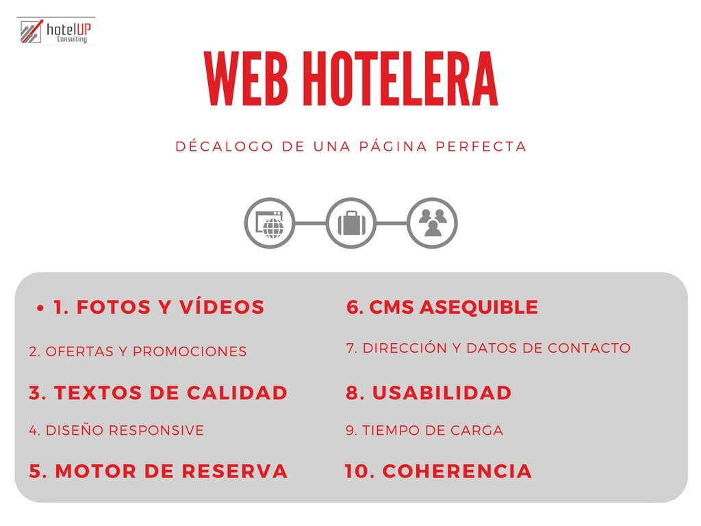 web hotelera decalogo hotel up