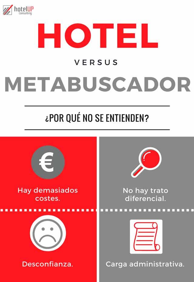 hotel-up-hotel-vs-metabuscador