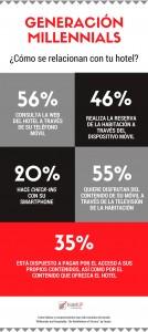 millennials-hotel-up