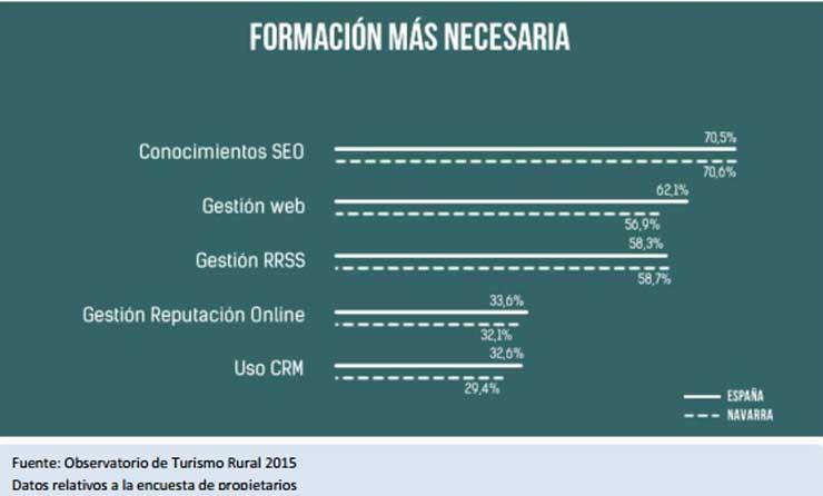 innovacion-turismo-rural-estudio-web