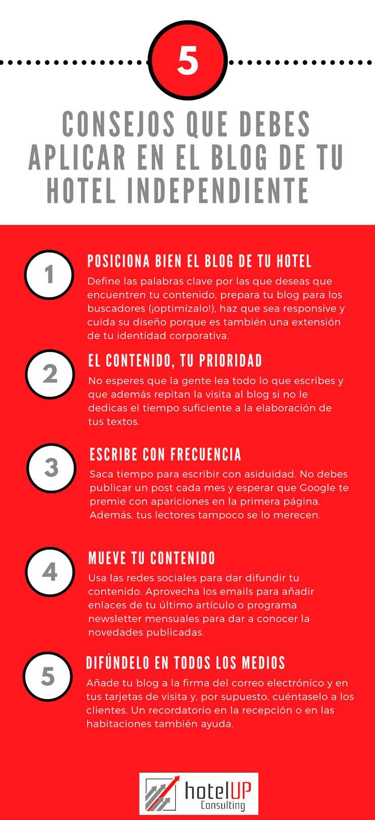 5-CONSEJOS-PARA-APLICAR-AL-BLOG-DE-TU-HOTEL-INDEPENDIENTE-PYME-HOTELERA-hotel-up